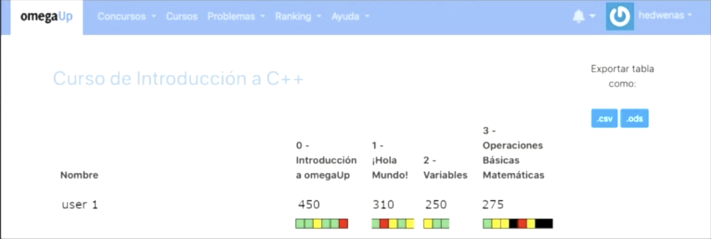 A dashboard shows the test results for a classroom visually.